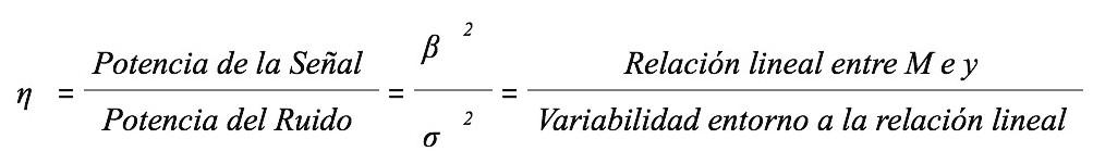 Fórmulas 2